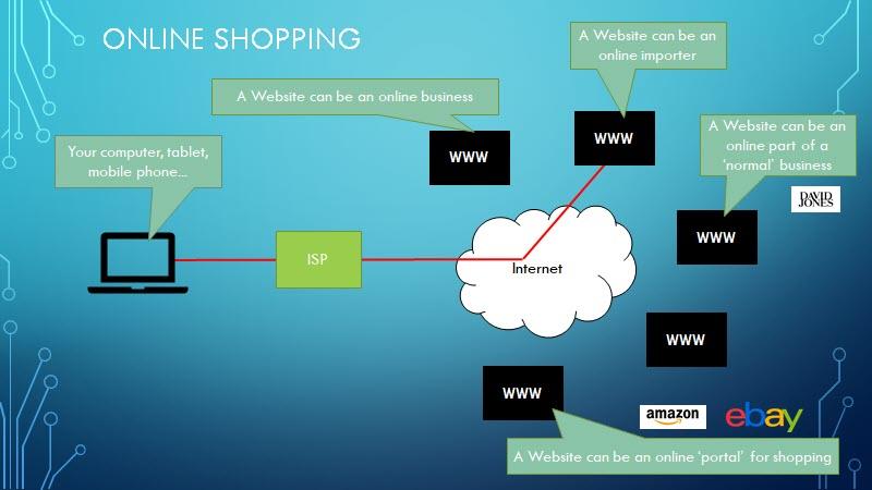 ShopWeb.jpg